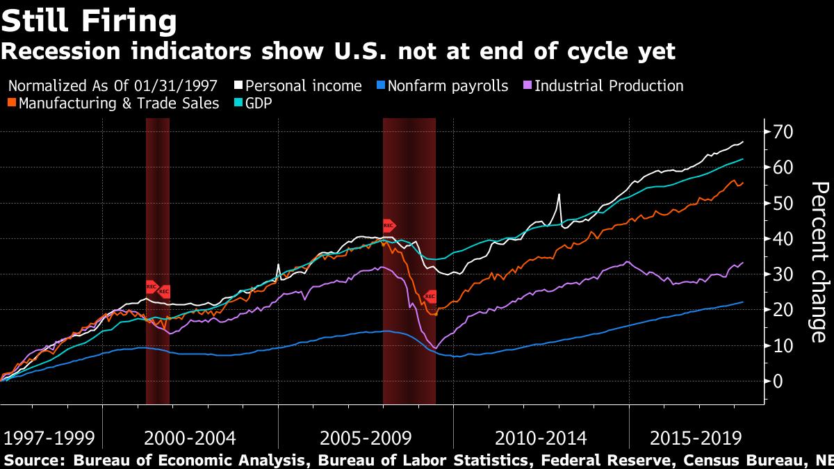 JPMorgan Chase market crash