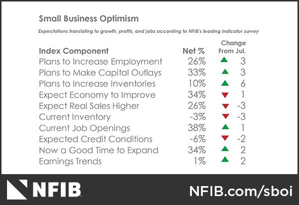 optimism-chart-1-7