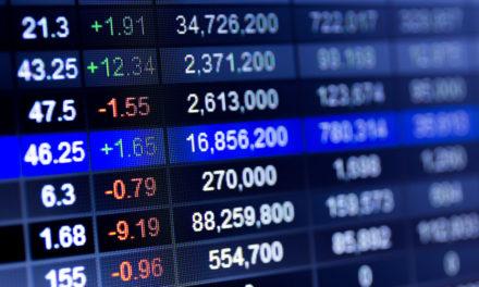 daily stock market update october 23 2018 money markets