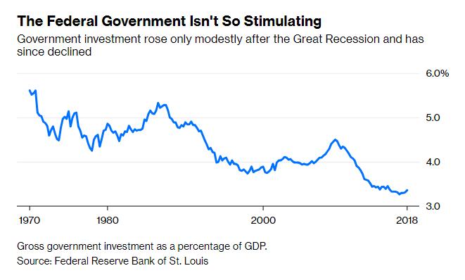 economy Trump Obama