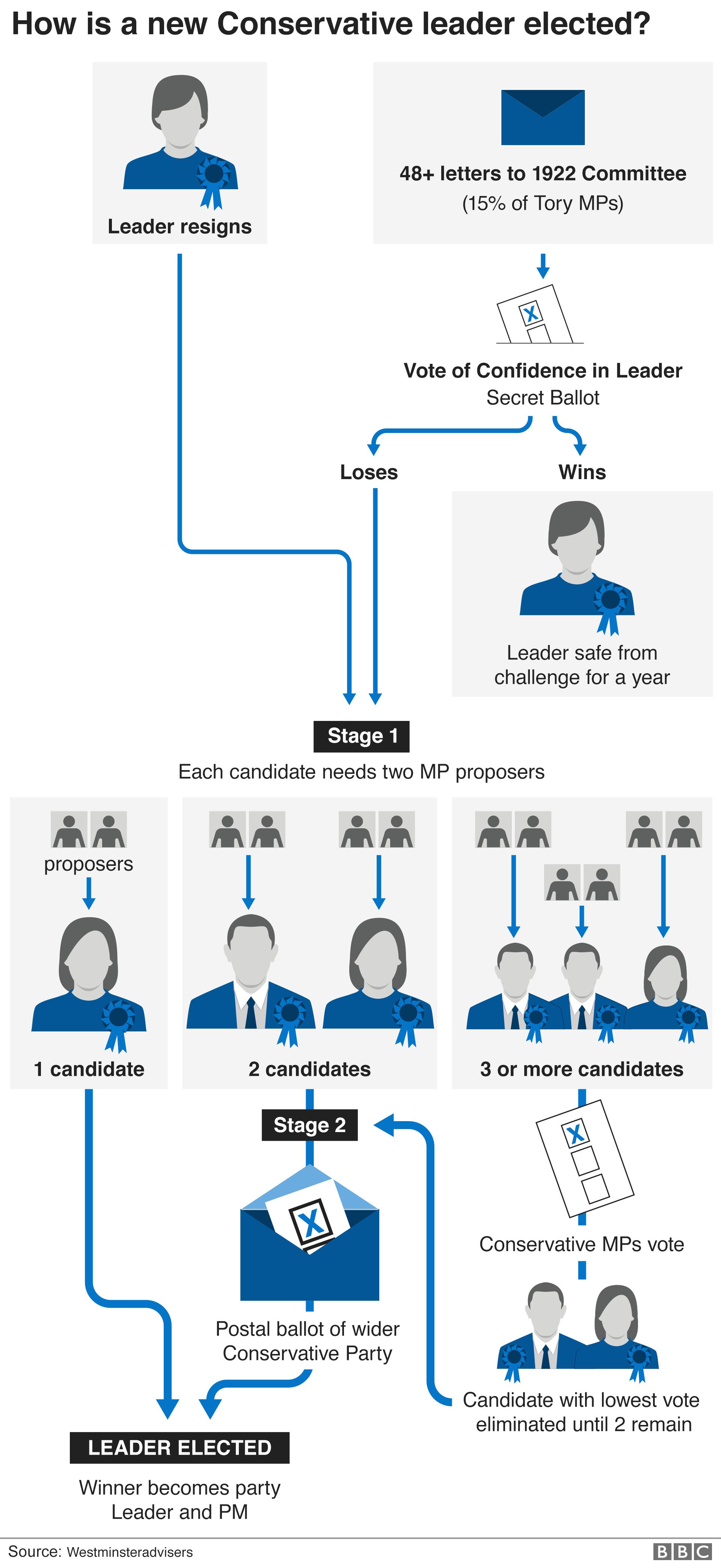 May-vote-Brexit