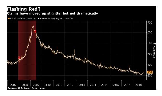 recession-JPMorgan