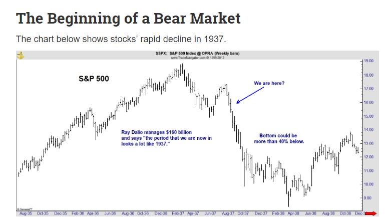 Dalio-bear market-debt cycle