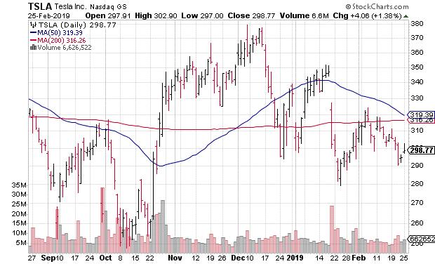 Tesla-Musk-SEC