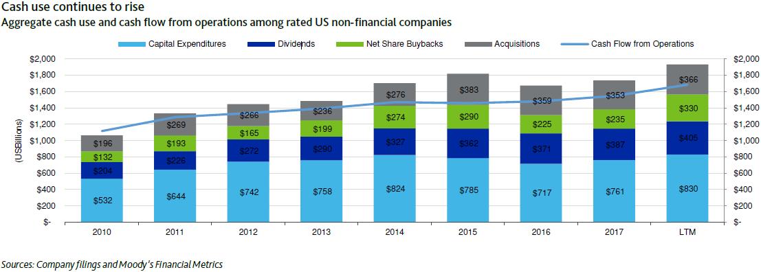 buybacks-Sanders-Schumer