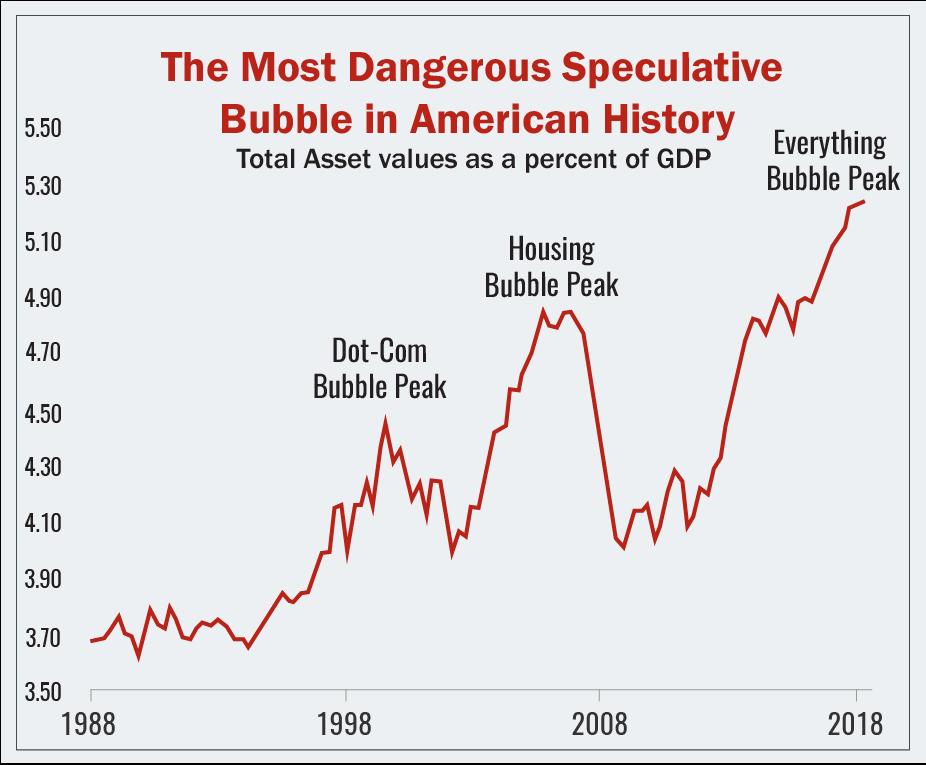 debt-economy-Fed