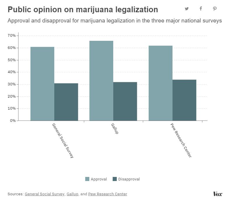 Cannabis-legalization