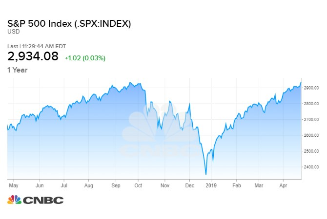 JPMorgan's Blueprint to Keep the Record Bull Market Running