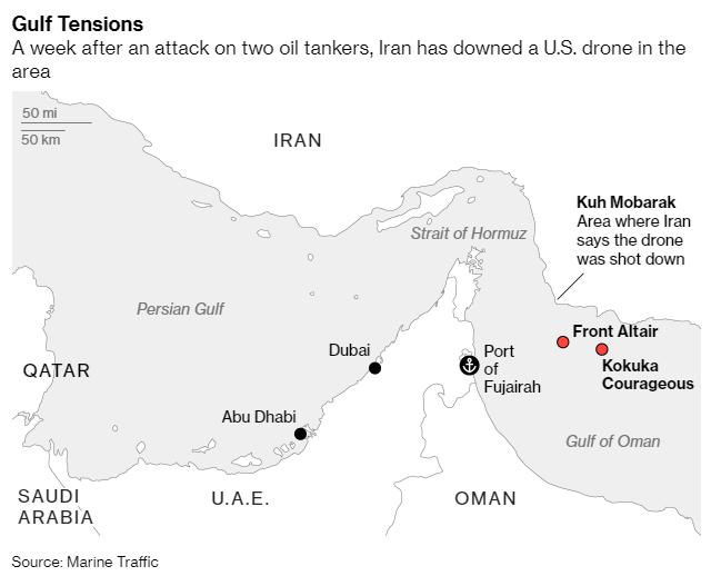 Iran-U.S. drone