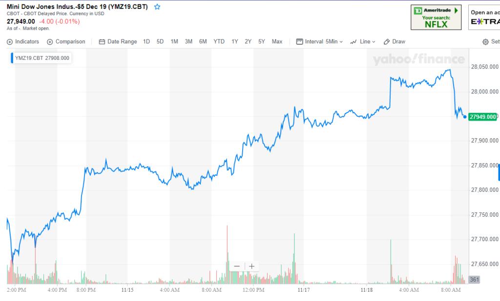 Dow Jones trade war news