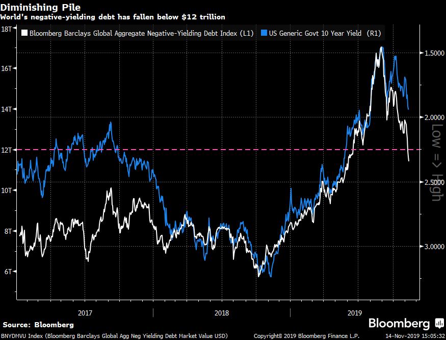 Luongo: Gold Succumbing to Deflation Concerns