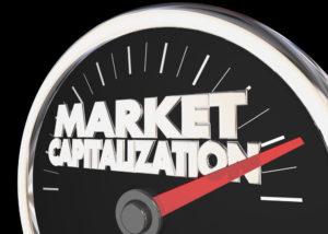 Apple stock market cap Microsoft stock size factor