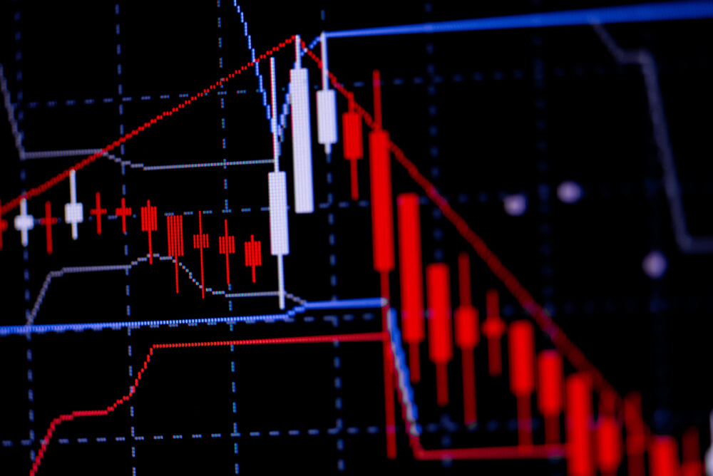 Closing Bell: Unprecedented Volatility Continues on Uncertainty Over Stimulus