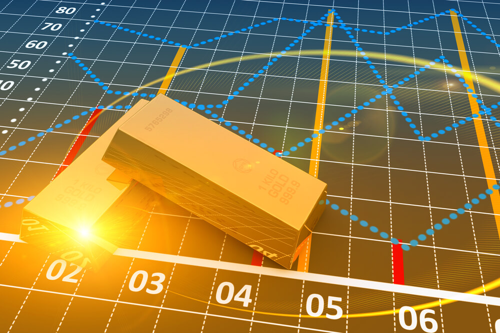 Daily Nuggets: Gold Surges as Trade Tensions Resurface