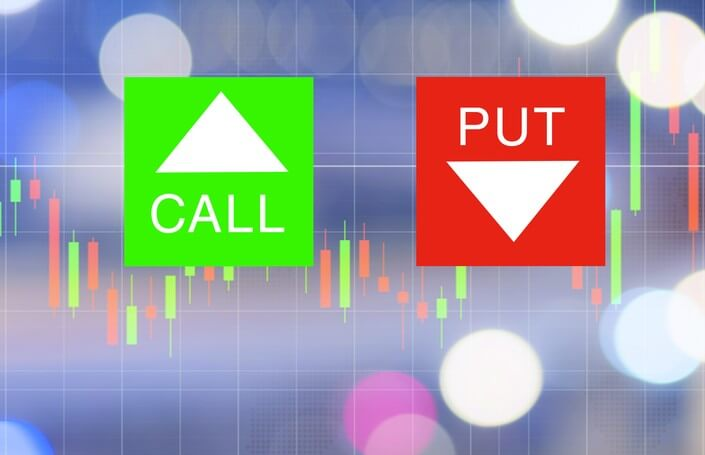 How to Place Simple Options Trades for 39% Average Gains Across Sectors