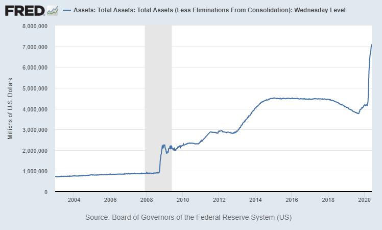 bitcoin and China's digital currency Ian King