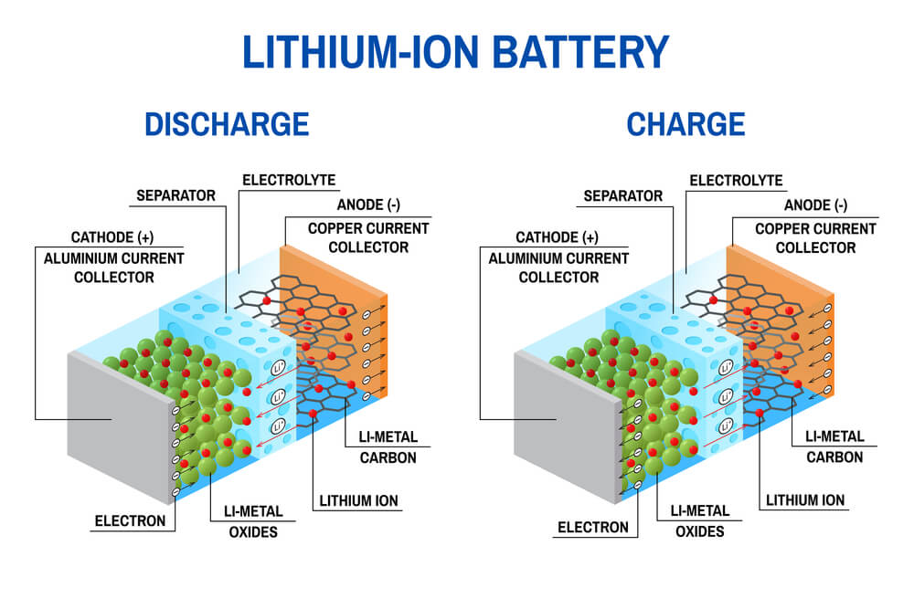 lithium battery ALB