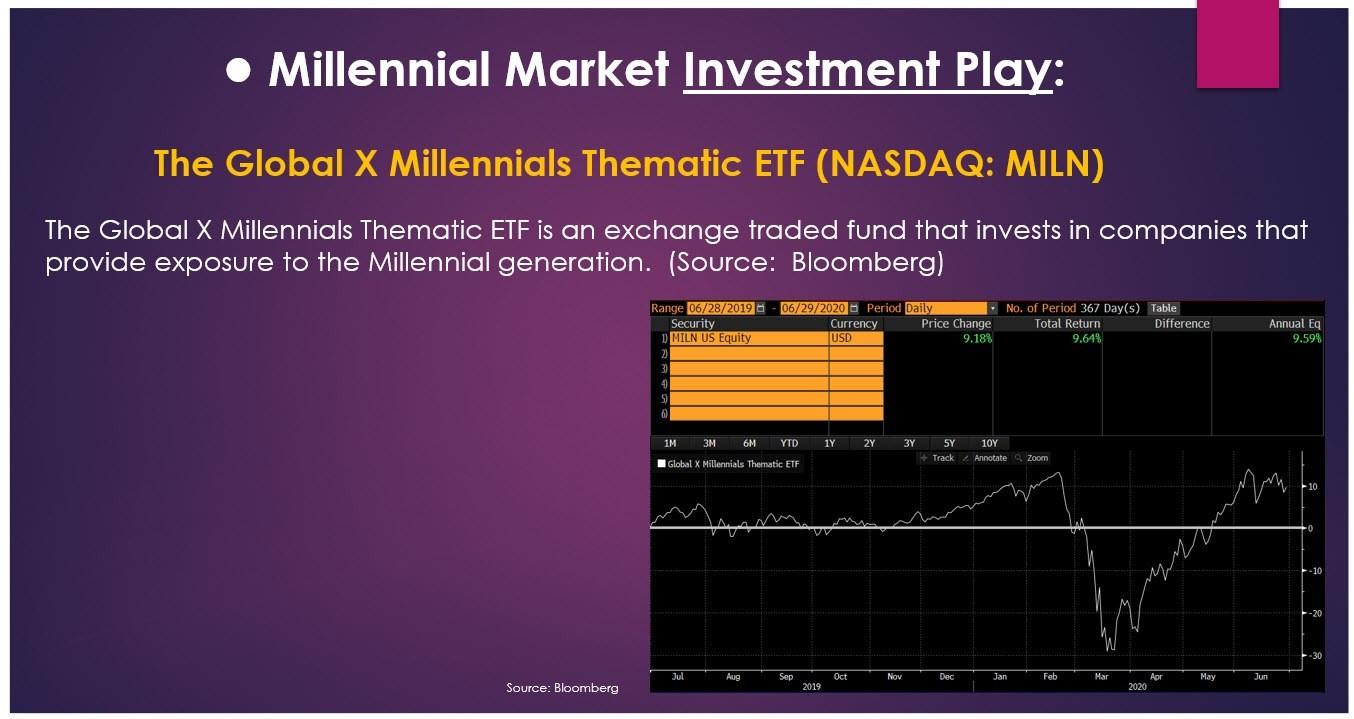 mega trend stocks to buy now