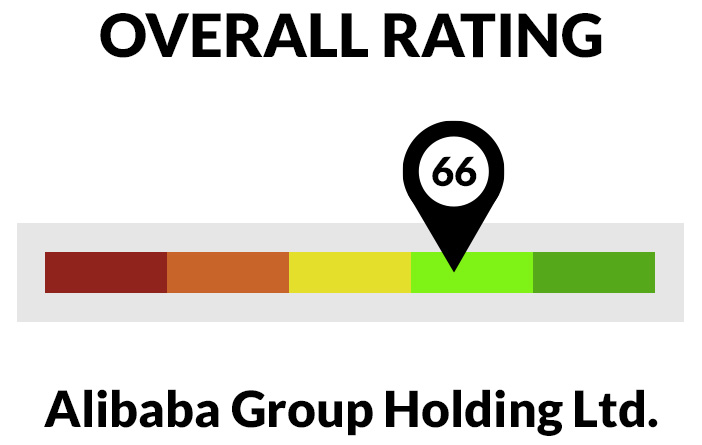 Alibaba stock rating