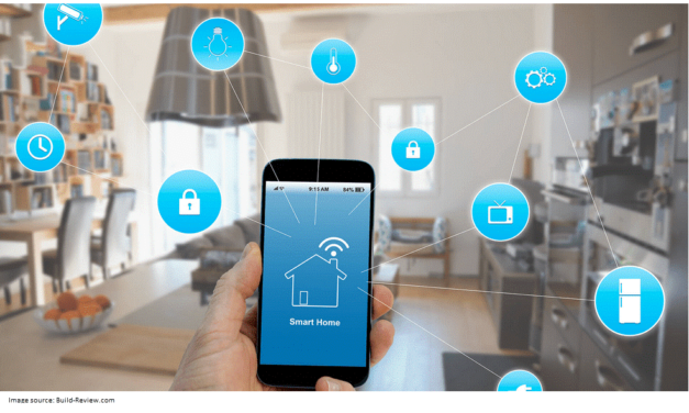 Double Buy for Sizable Gains in Smart Homes