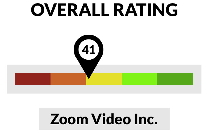 Zoom stock rating