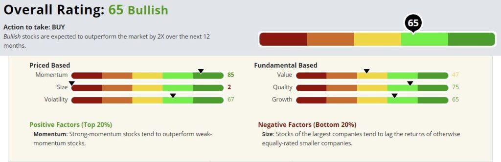 Caterpillar stock rating