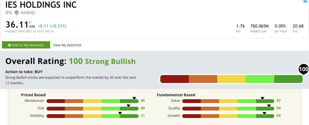 IES stock rating