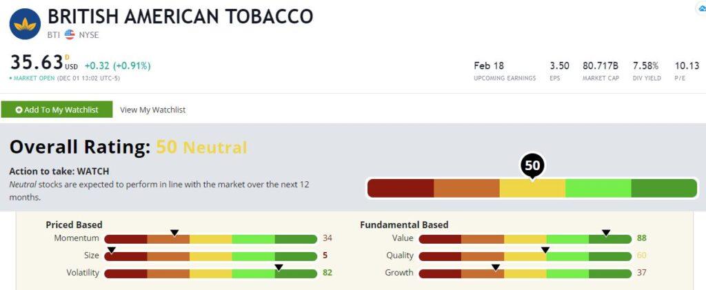 British American Tobacco Stock Rating
