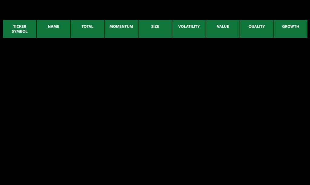 KRE ETF Top 10 Green Zone Stocks