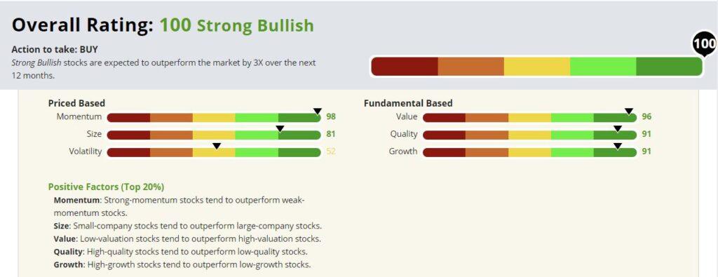 MYRG stock rating new