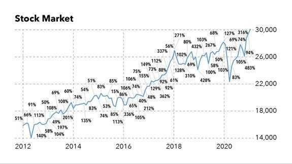 home run profits winner chart