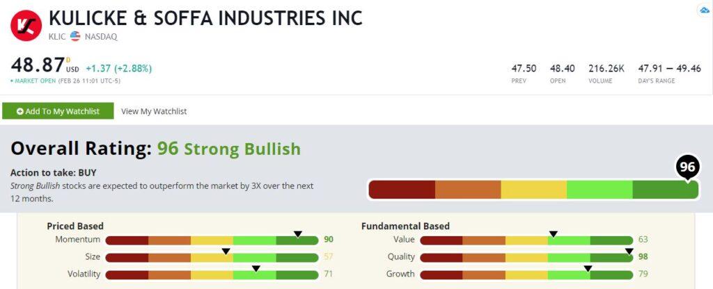 Kulicke & Soffa stock rating