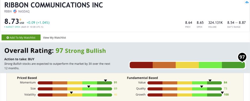 Ribbon Communications stock rating