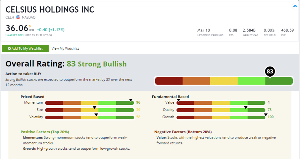CELH stock rating 1215