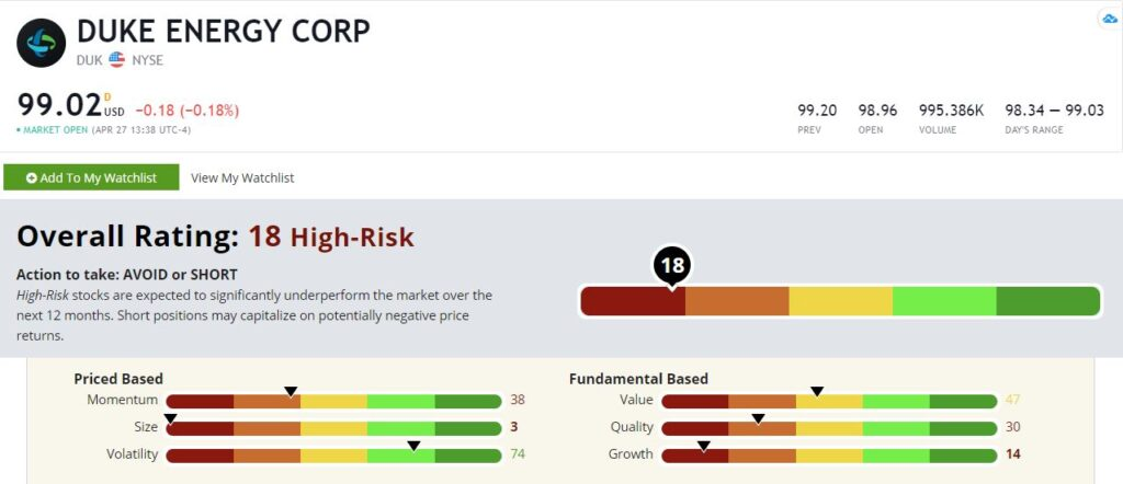 Duke Energy stock rating