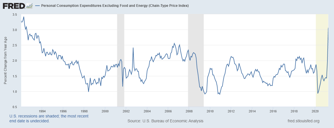 pce index shows stagflation