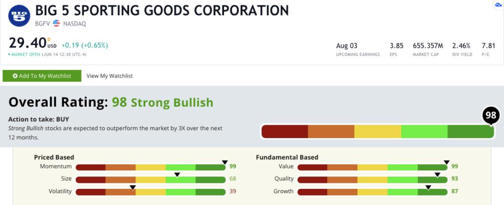 Big 5 Sporting Goods stock rating