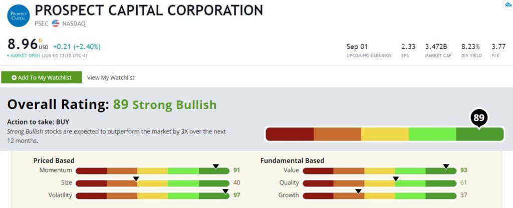 Prospect Capital stock rating