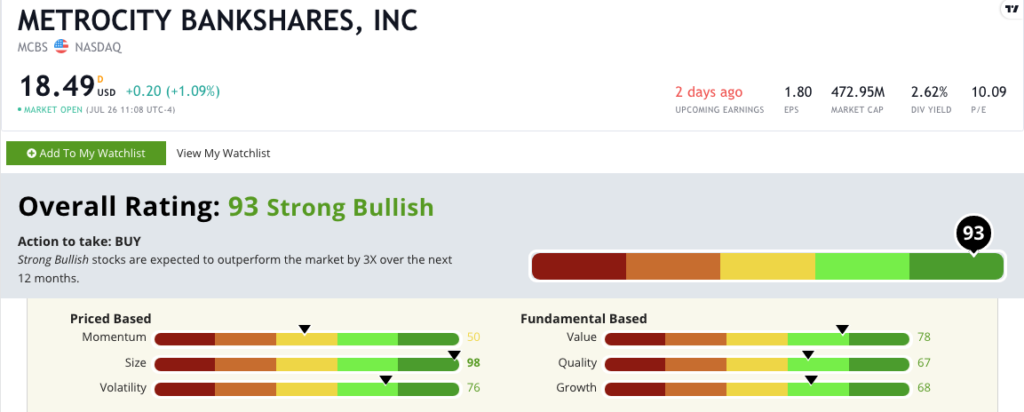 MetroCity stock rating