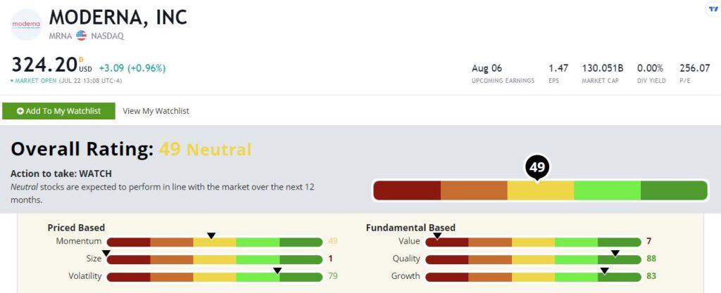 Moderna stock rating