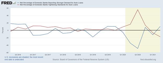 debt crisis lenders