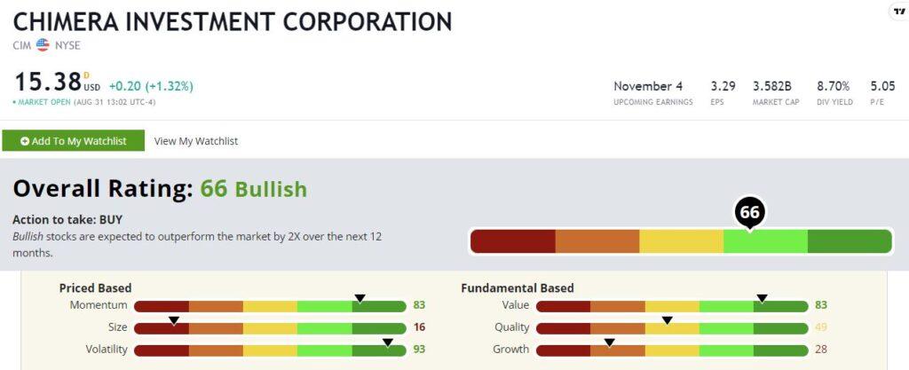 Chimera stock rating