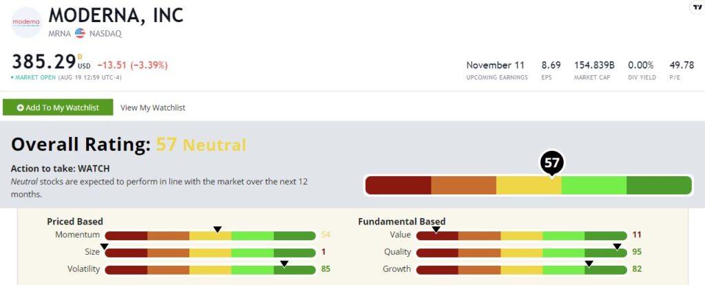 Moderna stock rating 819
