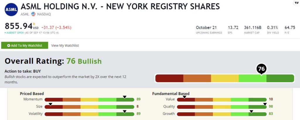 ASML semiconductor ETF stock rating