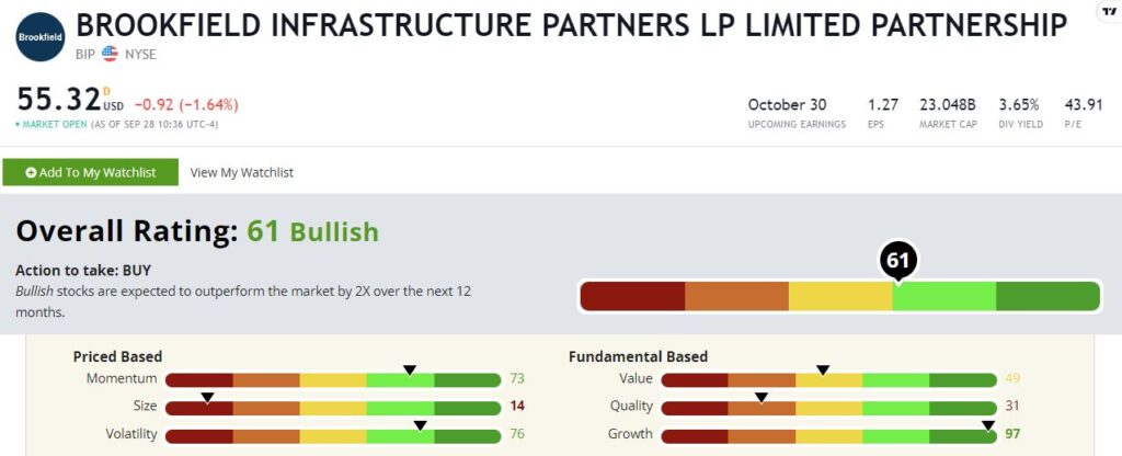 Brookfield Infrastructure stock rating