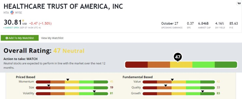 Healthcare Trust stock rating health care REIT