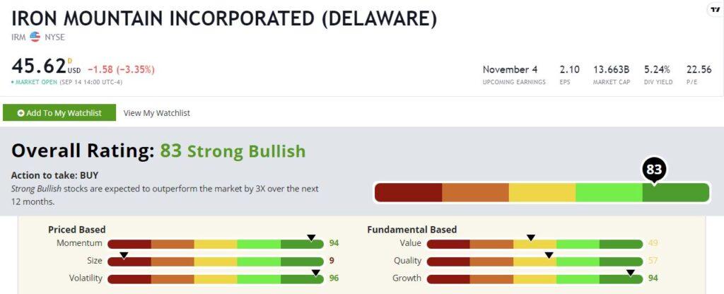 Iron Mountain stock rating IRM