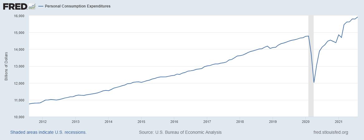 COTD-consumer-spending